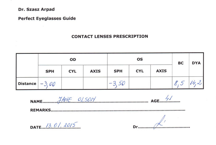Contact Lenses Prescription