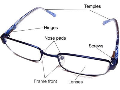 Eyeglass Frame Parts Diagram : Eyeglasses Parts You Need to Know